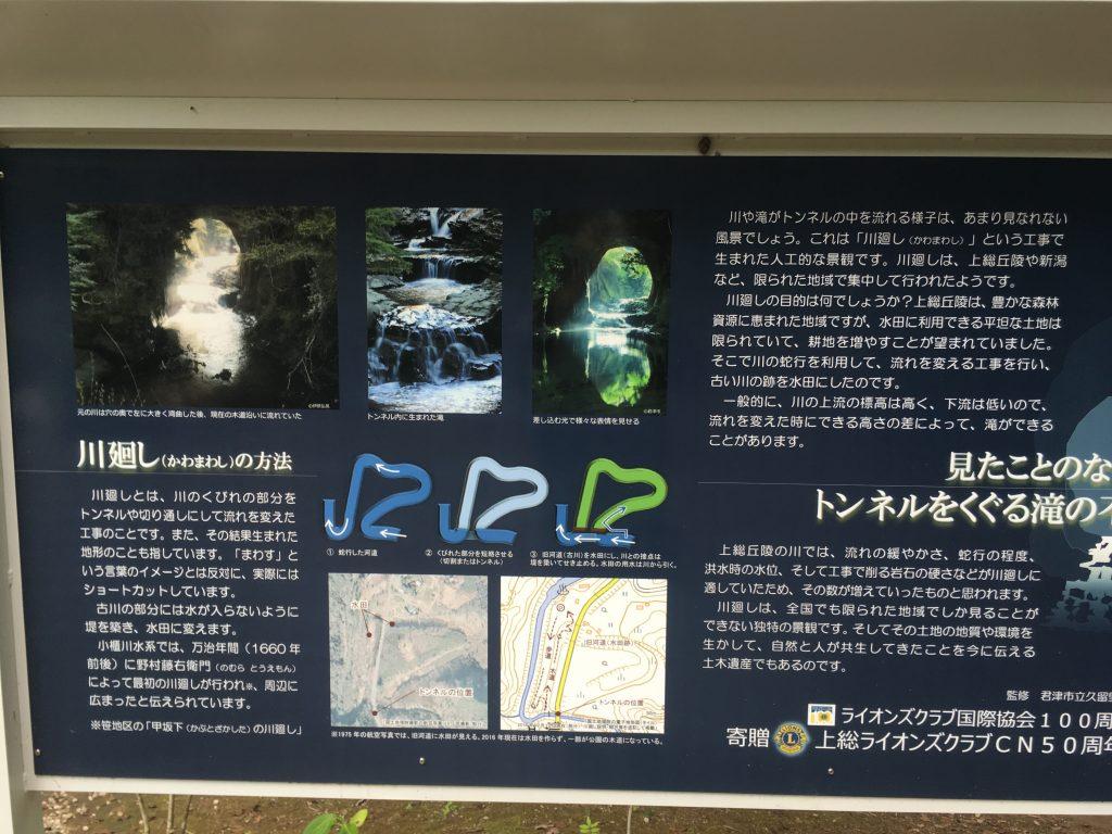 濃溝の滝川回し説明