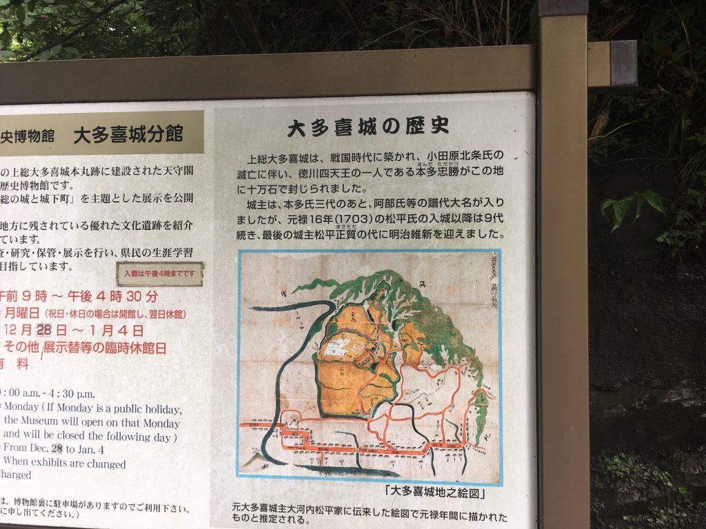 大多喜城領地図